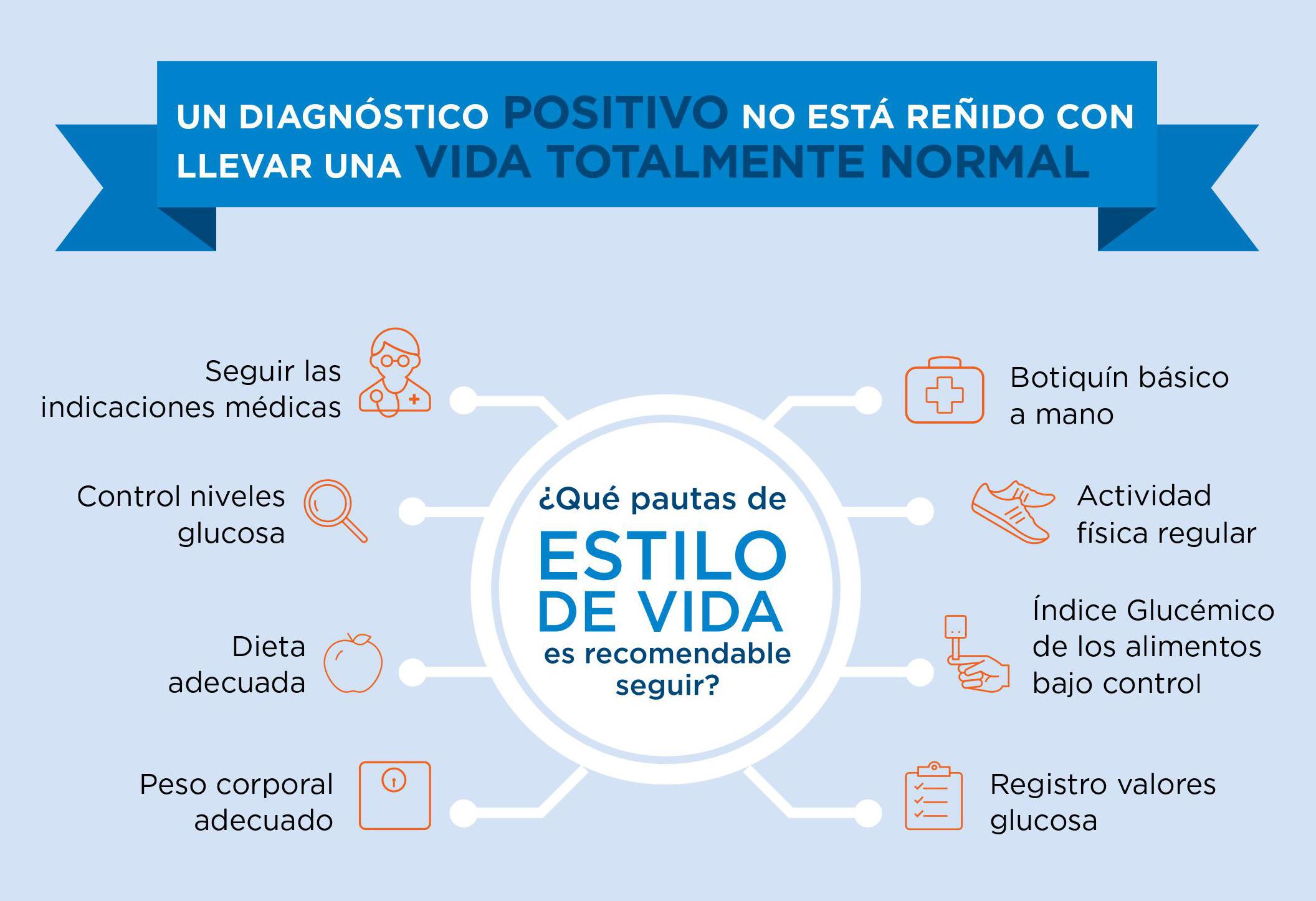 pautas médicas para la diabetes